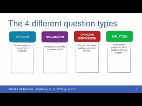 IELTS Writing Task 2: The 4 Question Types