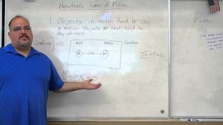 AP Physics Chapter 4 Lecture 1: Newton's Laws Part I