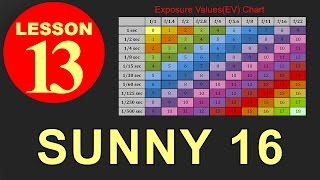 Lesson13 - Sunny16 Rule (Photography Tutorials)