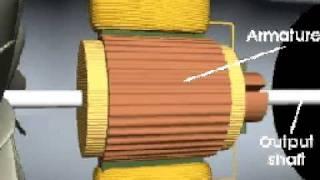 How electric motors work