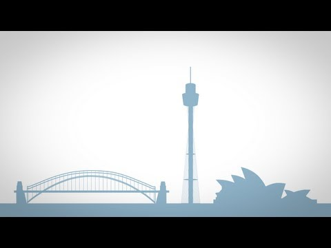 SYDNEY Travel Guide | Infographic Video