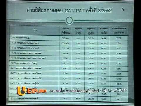 เจาะลึกข้อสอบรูปแบบหม่ O-Net, GAT, PAT (ต่อ)