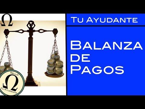 Balanza de Pagos / Subcuentas / Tu Ayudante Economía.