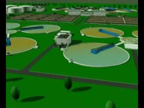 Waste-water Treatment Plant model