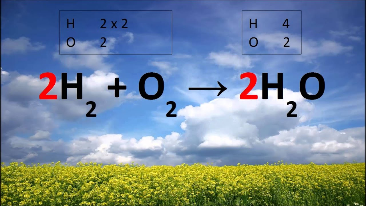 chemistry balancing symbol equations beginner youtube