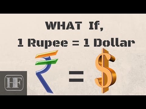 What Happens if 1 Rupee (₹) = 1 Dollar ($)
