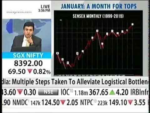 Vivek Patil's Sensex Trajectory for 2015