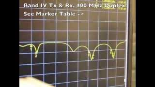 WiSpry Demo of Band IV Antenna Tuning - Tunable RF