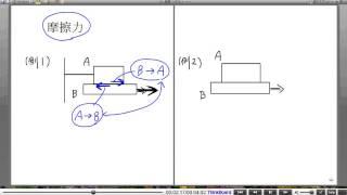 高校物理解説講義:「力について」講義25