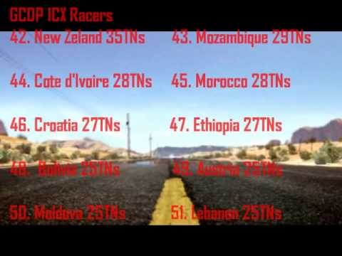 Aiesec Ethiopia Need For Speed video