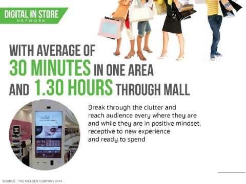 Bangkok instore mall digital screens. Siam Center, Paragon, The mall