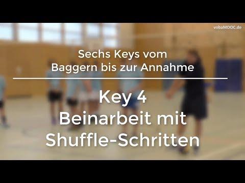Stefan Hübner - Baggern/Annahme - Key 4: Beinarbeit mit Shuffle-Schritten