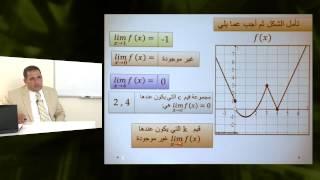 الرياضيات - الصف الثانى عشر - النهايات