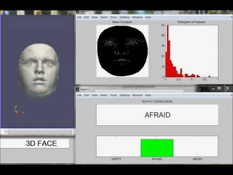 Detection of Multiclass 3D Facial Expression