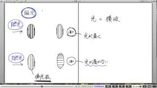 高校物理解説講義:「光の基本」講義15