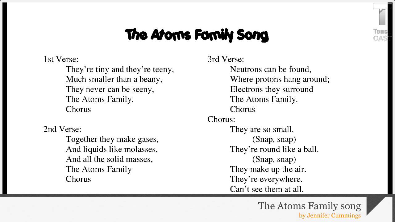 The Atoms Family - YouTube