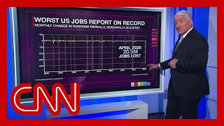John King on jobs report: Never before have we seen anything close to that