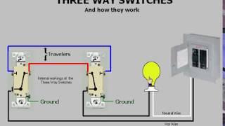 hospital wiring theory gandul 45 77 79 119 Restaurant Wiring Diagram godown wiring diagram download