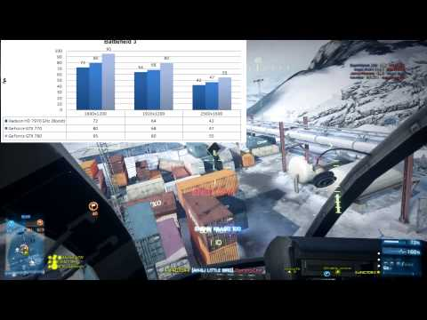 Nvidia GTX 770 Battlefield 3 benchmarks and review - Is this just a GTX 680? - CTF lightning round