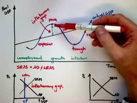 real business cycle theory essay  badlydivorcegq