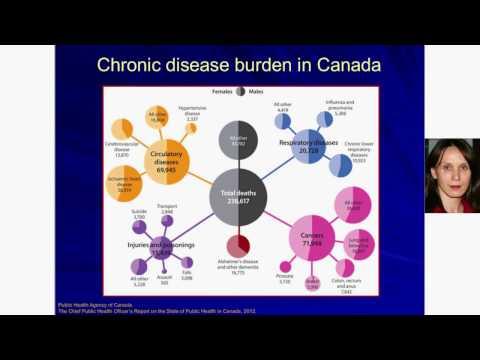 Download  Preventing chronic disease through  lifestyle modification:  longitudinal approaches Gratis, download lagu terbaru