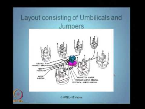 Mod-01 Lec-06 Subsea production systems