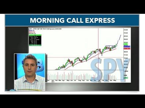 Bullish Winds Are Strengthening (Morning Call Express)