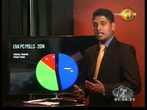 Election result 2014 03