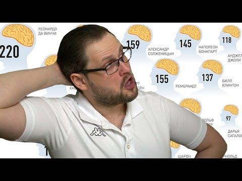 ТЕСТ НА ICQ