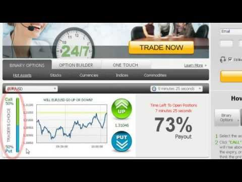 Best binary options signals uk