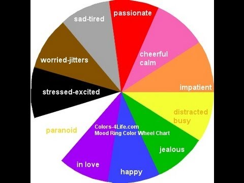 Colors Meaning color wheel mean color wheel pro: color meaning