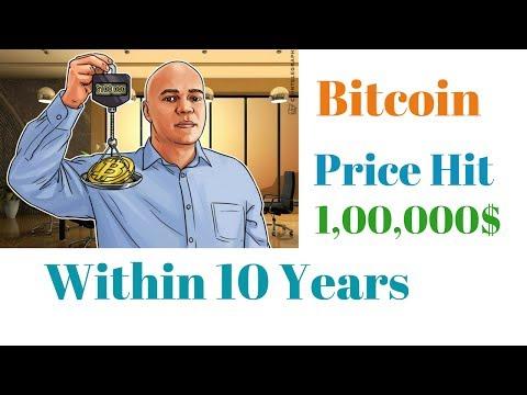 Bitcoin Price Could Hit $100,000 in 10 Years By Global Rashid in Hindi/Urdu