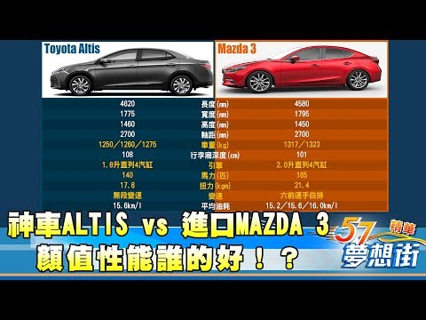 Altis Mazda 3 20171116
