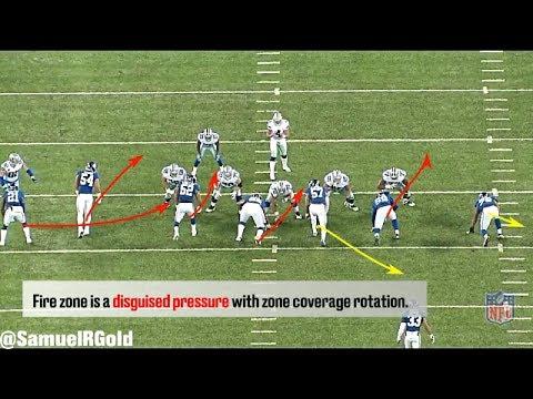 Film Room: 4-3 Over Front & Fire Zone Blitz   New York Giants' Defense (NFL Breakdowns Ep 69)
