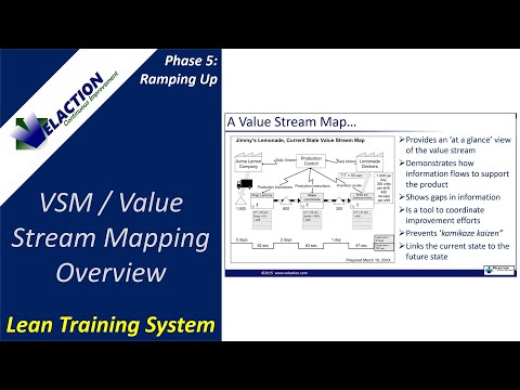 VSM  Value Stream Mapping Overview Video Preview