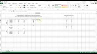 How to Create GPA Calculator Using Microsoft Excel