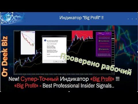 Индикатор i - Profit: описание, настройка, применение