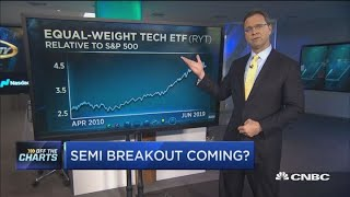 Technician says a semi breakout's coming, and will lead tech higher
