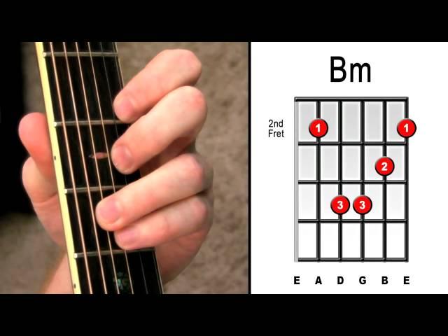Modern Easy Bm Chord On Guitar Crest - Basic Guitar Chords For ...