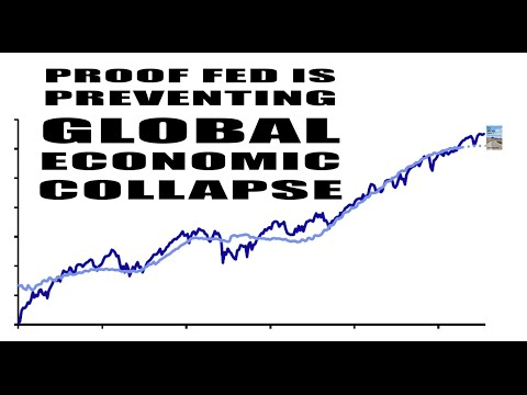 This Chart Proves Stock Market Will COLLAPSE if Fed Stops QE3!
