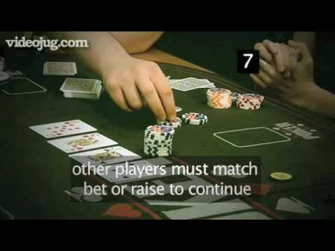 How To Play Poker: Texas Hold#39;em
