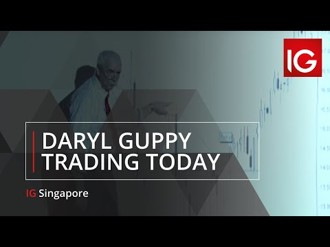 Taking Profits in Today's Market by Daryl Guppy, CEO Guppytraders com