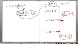 高校物理解説講義:「力について」講義11