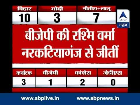 Rashmi Verma of BJP wins from Narkatiyaganj in Bihar