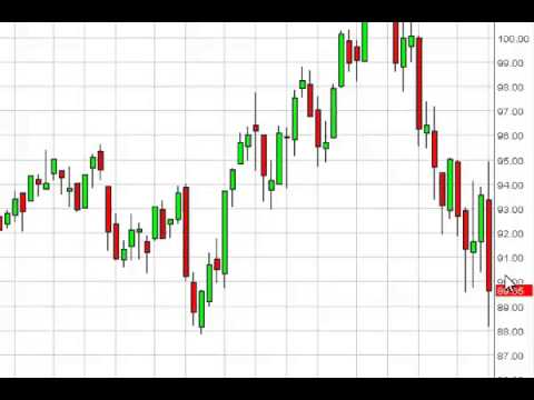 Oil Prices forecast for the week of October 6, 2014, Technical Analysis