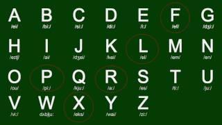 Học tiếng anh online : Bài 1 Bảng chữ cái tiếng anh ( 26 chứ cái )