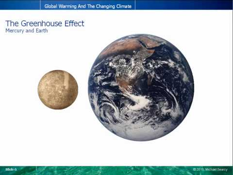 Global Warming 101 (1 of 5) - The Greenhouse Effect