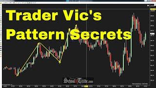 Trader Vic's 2B Pattern Tutorial; SchoolOfTrade.com
