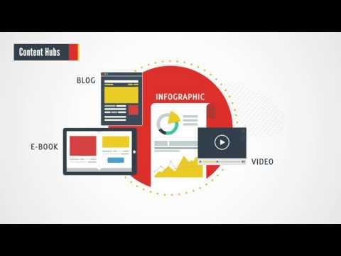 Dimension Data Asia Pacific - Content Marketing
