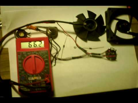 Free energy in minutes step by step